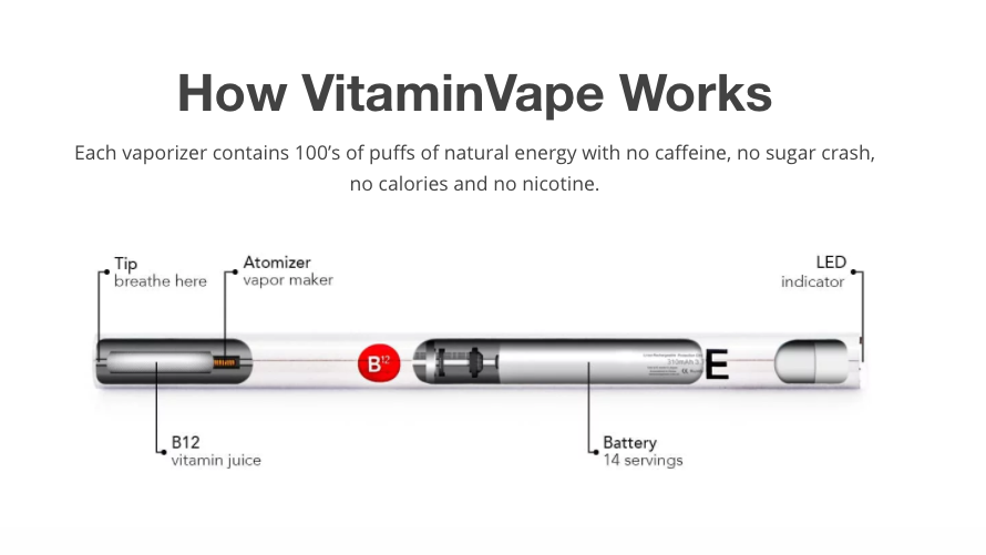 Vitamin Vape A Better Way To B B12 That Is Groomed La